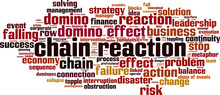Chain Reaction Word Cloud