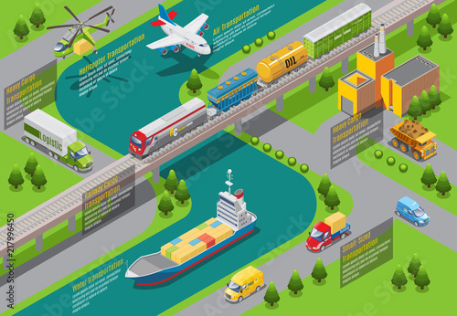 Poster Op straat Isometric Transportation Infographic Template