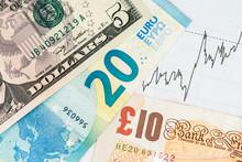 Geldscheine Euro Dollar Pfund