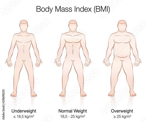Photo Body Mass Index BMI