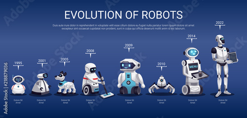 Robots Evolution Horizontal Timeline