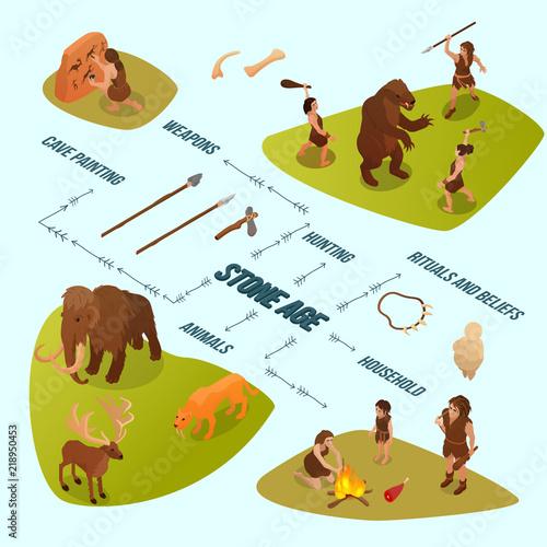 Fotomural Primitive People Infographics