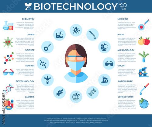 Digital vector biotechnology icons set Wallpaper Mural