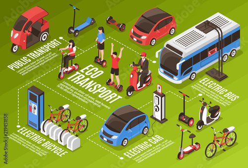Fotografiet  Eco Transport Isometric Infographics