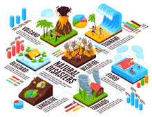 Natural Disaster Isometric Infographics