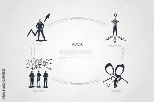Vuca word - uncertainty, ambiguity, complexity, volatility set concept Wallpaper Mural
