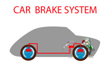 Car Vehicle Brake System Scheme And Cut Engine Motor   In Silhouette Automobile Before And After Push On Pedal.