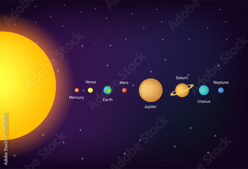 Photo  infographic Solar system planets on universe background illustration
