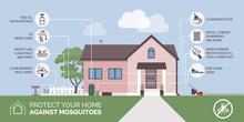 Mosquito Bite Prevention Infographic