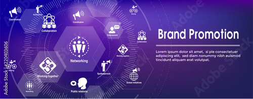 Brand Ambassador Thin Line Outline Icon Web Banner Set - Megaphone, Influencer M Canvas Print