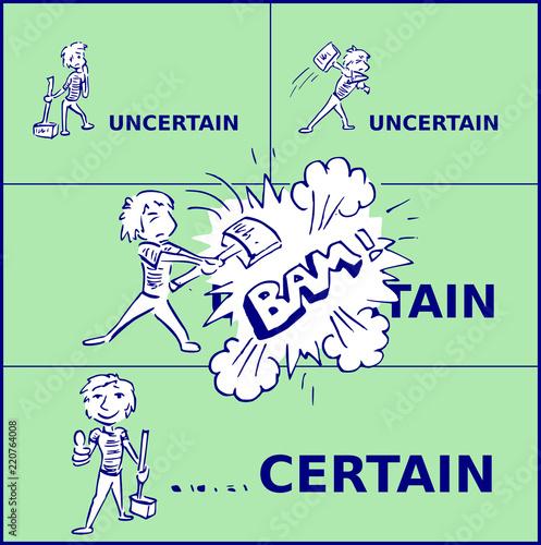 Fotografie, Obraz  Cartoon tekening van omdenken - onzeker wordt zeker