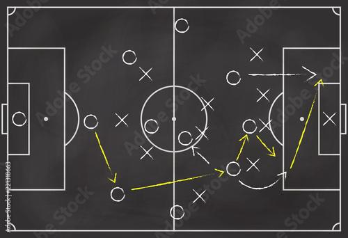 Cuadros en Lienzo Soccer formation tactics and strategy on a blackboard