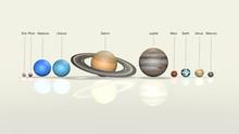 Pianeti Del Sistema Solare Con...