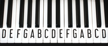 Top-down View Of Piano Keyboard Keys With Letters Of Notes Of The Scale Superimposed As A Music Cheat Sheet For A New Learner