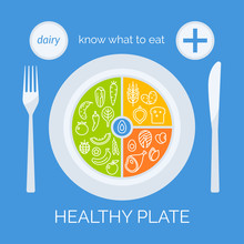 Healthy Plate Concept