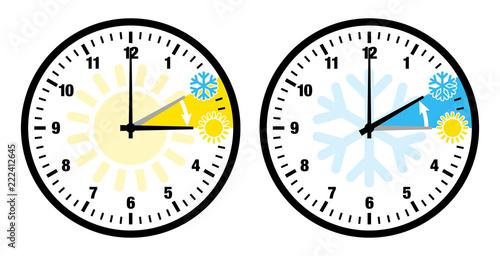 Vászonkép Zeitumstellung Uhren Symbole Zahlen Blass Schwarz