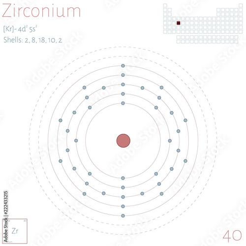 Fotografia, Obraz  Large and colorful infographic on the element of Zirconium.