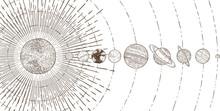 Orbital Planets System. Astron...