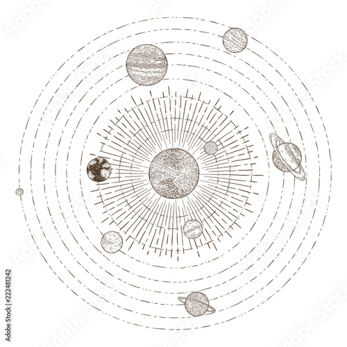 Leinwand Poster Solar system planets orbits