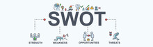 SWOT Banner Web Icon For Business,  Analysis, Strength, Weaknesses, Opportunities And Threats. Minimal Vector Infographic.
