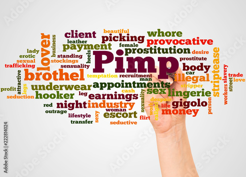 Pimp word cloud and hand with marker concept Fototapet