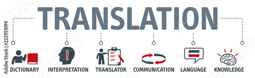 Fotomural  Banner translation concept with icons
