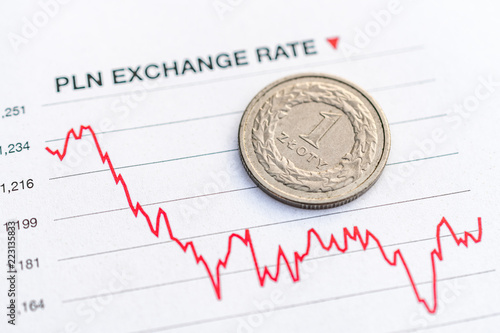 Polish Zloty Exchange Rate Coin Placed On A Red Graph Showing Decrease In Currency