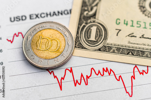 Decrease In Currency Exchange Rate
