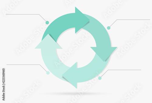 Obraz na plátně sea blue color life cycle infographic content marketing