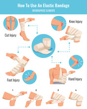 Bandage Application Infographics