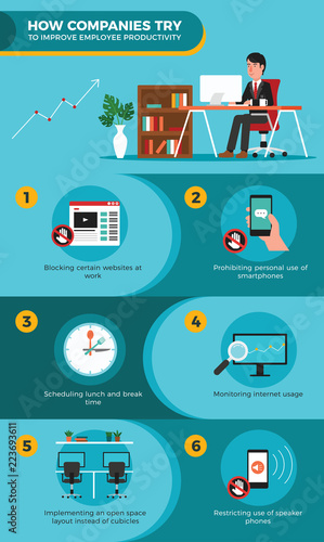 Canvas Print How Companies Try to Improve Employee Productivity Infographic