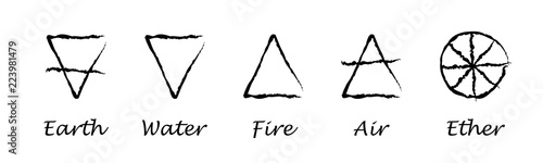 Ether Air Earth Fire Water Alchemy Vector Icons Vector