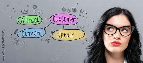 Obraz Customer acquisition theme with young businesswoman in a thoughtful face - fototapety do salonu