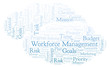 Workforce Management word cloud, made with text only.