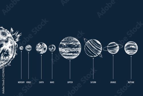 Fotografie, Obraz  Solar system illustration