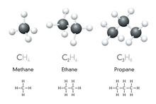 Methane, Ethane, Propane. Mole...