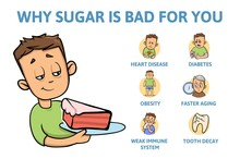 Deadly Sugar Addiction. Why Sugar Is Bad Information Poster With Text And Cartoon Character. Colorful Flat Vector Illustration. Isolated On White Background.