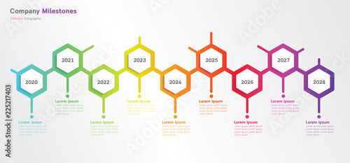 Photo  Timeline Infographic Company History Milestones