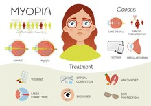 Infographics Of Myopia. Defects Of Vision. Illustration Of A Cute Girl With Glasses. Causes And Treatment Of The Disease.
