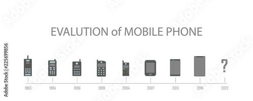 Fototapeta Evolution of mobile phone. Element of evolution illustration. Premium quality graphic design icon. Signs and symbols collection icon for websites, web design, mobile app obraz