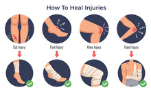 Injury Treatment Flat Concept