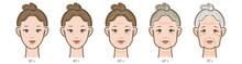 女性の顔、加齢による...