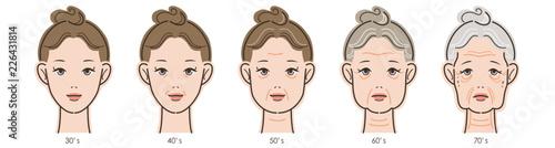 Fotografija 女性の顔、加齢による変化の過程。30代から70代まで