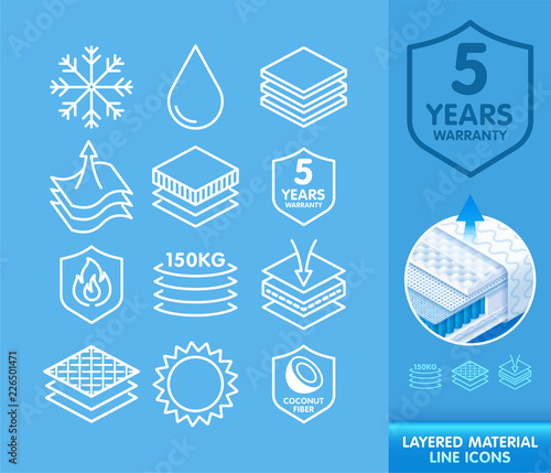Fotografia, Obraz  Set of line icons for schematic representation layered materials, fabric layers, baby diapers, napkin, sanitary pad advertising