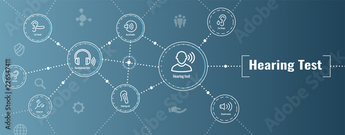 Photo Hearing Test w Hearing Aid or loss / Sound Wave Images Set Web Header Banner
