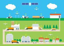 スマート農業と都市へ...