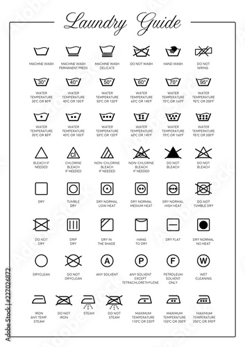 Fotomural Laundry Guide vector icons, symbols collection