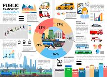 Flat Public Transport Infographic Concept