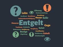 Das Wort - Entgelt - Abgebildet In Einer Wortwolke Mit Zusammenhängenden Wörtern