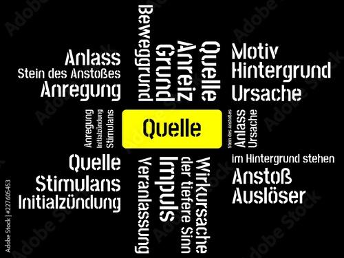Fotografie, Obraz  Das Wort - Quelle - abgebildet in einer Wortwolke mit zusammenhängenden Wörtern